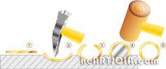 Jewellery making techniques - how to make tube  http://heartjoia.com/1034-fazer-canevao-tubo-ouro-prata