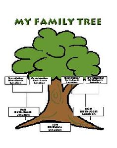 Learn how to research your ancestors by interviewing family members and searching online records    #ancestry #genealogy #kids #craft #familytree