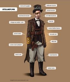 Steampunk men's costume ~ This would be a good place to start for Mitch's costume.