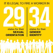 Did you know it's legal to fire people for their sexual orientation and gender identity? Do your part - support full equality.