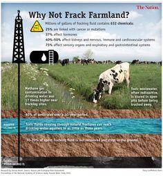 Fracking -  NO WAY !!!!!!!