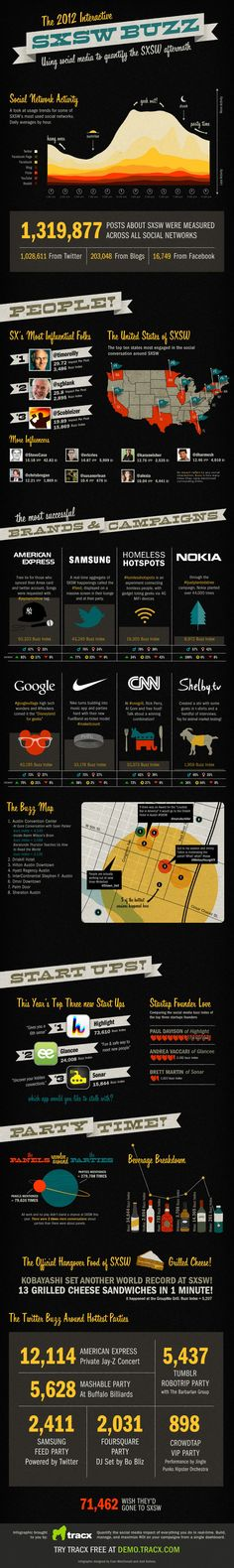 SXSW Interactive 2012 buzz infographic by Tracx