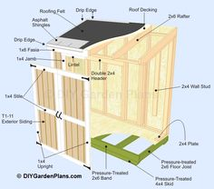 plans for how to set up the 6 by 8 shed