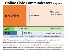 CIVIC COMMUNICATION