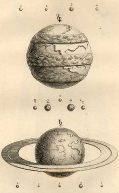 From An Original Theory or New Hypothesis of the Universe by Thomas Wright (London, 1750).  engraved plate, 'a proportional Drawing of all the primary and secondary Planets together, distinguished by their Characters...'. #space #astronomy