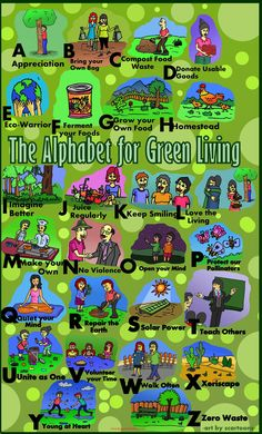Alphabet for Green Living #greenup #ecoappreciation