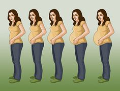 How to Have a Healthy Pregnancy: 7 steps (with pictures)