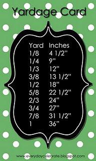 Yardage Card