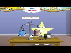 Learn Grade 3 - Maths - Mass weight