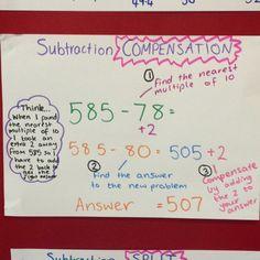 Subtraction strategies!
