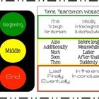This poster is a reference tool for beginning, middle, and end transition words. It's modeled after a stop light and color coded to help students reference proper use of time transition words.