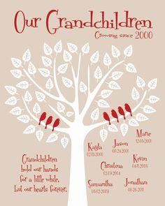 Grandparent gift. I like this idea!#FamilyTree #genealogy #MyFamilyTree #FamilyHistory  #FamilyTreeTemplate #FreeFamilyTree  #Ancestors  #FreeAncestorSearch #FreeFamilyTreeService #GenealogyService