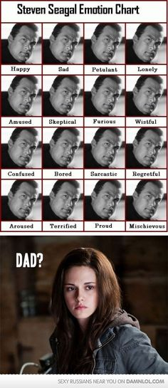 dad??