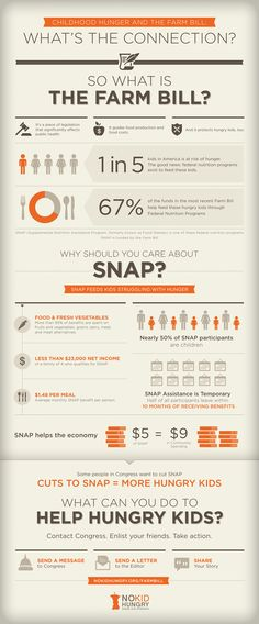 Infographic: of Cuts to SNAP = more hungry kids.