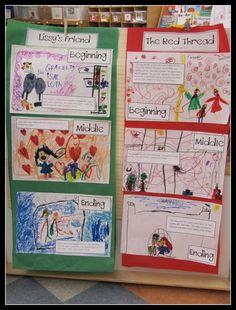 Joyful Learning In KC: Retelling Stories