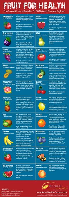 Fruit For Health - The Sweet & Juicy Benefits Of 20 Natural Disease Fighters [Infographic]