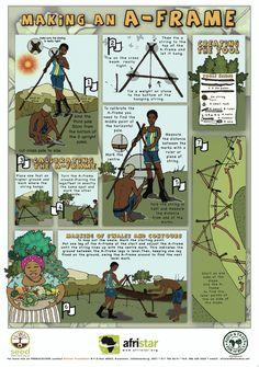 http://permacultureglobal.com/system/post_images/12/original/A%20Frame%20FTFA%20.jpg?1296661914