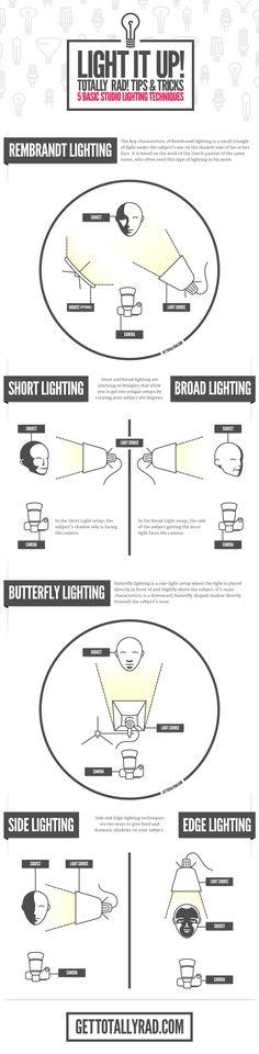 Light it Up! Totally Rad! Tips  Tricks - 5 Basic Studio Lighting Techniques