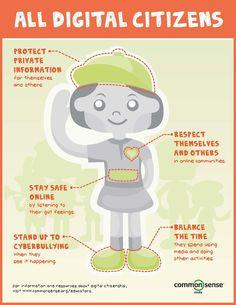 Elementary classroom digital citizenship poster
