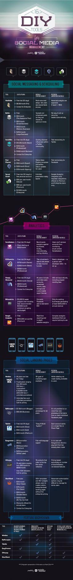 16 DIY social media tools