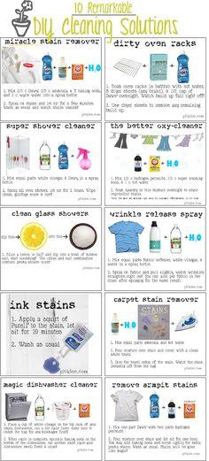 Top 10 DIY Household Cleaners