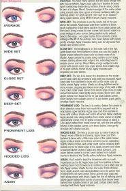 ColourMeKathryn: Eyeshadow For Every Eye