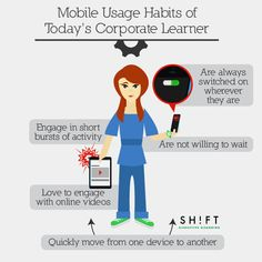 Mobile Usage Habits of Today's Corporate Learner #mlearning #elearning