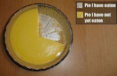 The Ultimate Pie Chart. Tee hee hee!