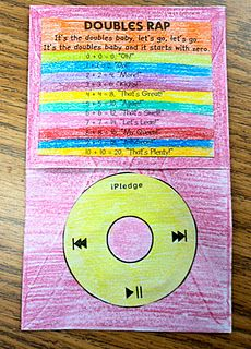 Doubles Rap IPod. Link to rap about adding doubles as well as iPod foldable and flash cards.
