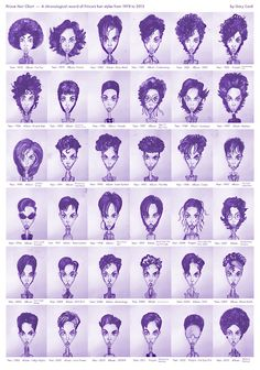 Every Prince Hairstyle From 1978 to 2013, in One Chart via @Phyrra
