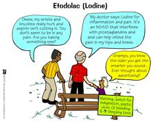 Etodolac (Lodine) | Nursing Mnemonics and Tips