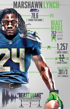 Seattle Seahawks Infographics