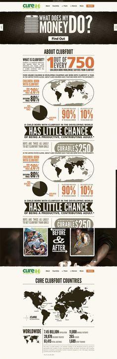 #webdesign #infographic