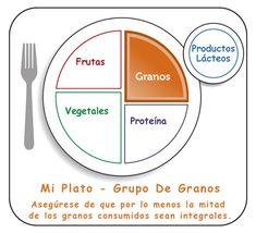 El grupo de los granos se compone de todos los alimentos que están hechos de granos integrales y refinados. Este grupo de alimentos proporciona energía y puede ser una gran fuente de fibra y vitaminas.