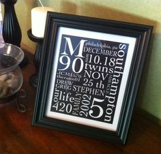 Made entirely in Photoshop. All numbers and words have significance to the life my hubby and I have created. Used a textured overlay to give the black a bit of a rustic/chalkboard look. I also had it printed on matte finish. #subway #art #family