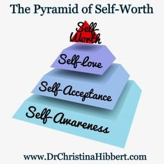 """How to Feel Self-Worth: """"The Pyramid of Self-Worth"""""""