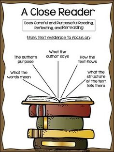 A Close Reader Poster: Careful and Purposeful Reading, Reflecting, and Rereading $