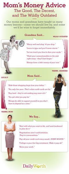Mom's Money Advice Infographic