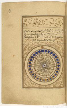 « Phases de la lune », dans Muhammed ibn Emir Hasan al-Su'udi. Matâli el-saadet,