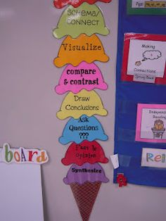 Reading comprehension visual