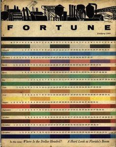 Fortune, January 1960Art director: Leo Lionni