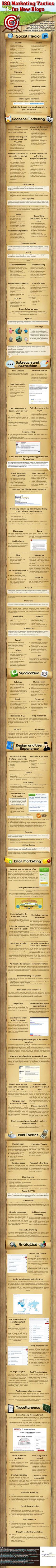 120 Marketing Tactics For New Blogs #infographic