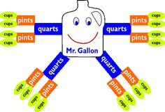 Mr. Gallon. Can I put him up in my kitchen?