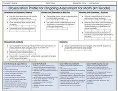 Here's a Common Core Individual Checklist for 4th grade math.