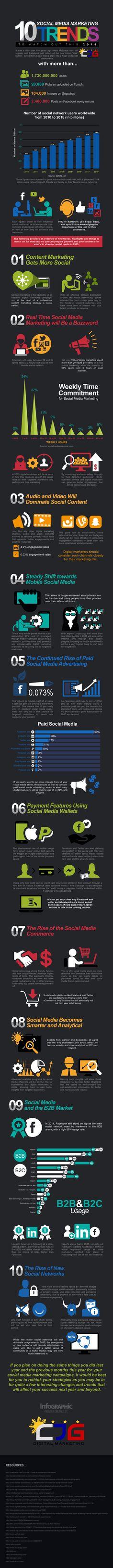 10-Social-Media-Mark...
