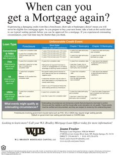 mortgage rate sheet definition