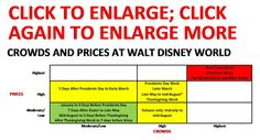 prices-and-crowds at Disney World (I bet the same applies to Disneyland)