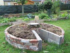 keyhole garden | ... , en plus des buttes et des carrés de culture , un Keyhole Garden