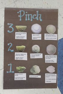 clay projects, arrows, messy art, room 104, principles of art, art assessment rubric, pinch pots, clay art, art rooms