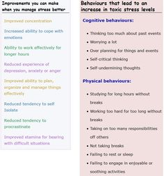 Benefits of #managing stress better.